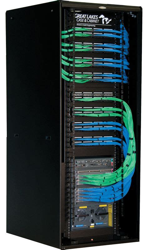 comms rack cable management 2 | Structured cabling, Cable