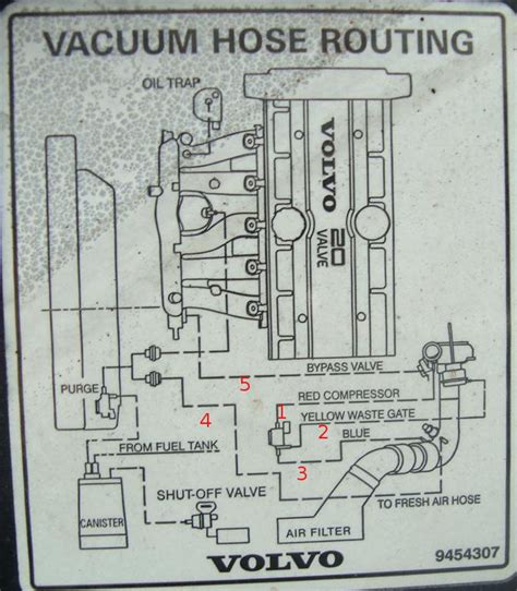 Vacuum Hose Sizes, Total Lengths, and Sources? - Page 3