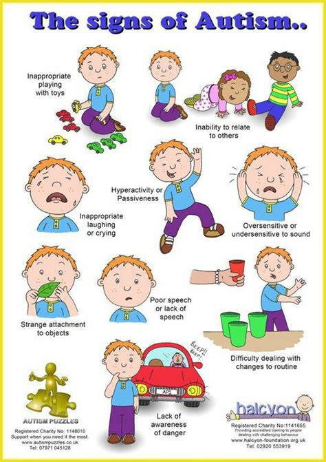 The Signs of Autism (Infograph)