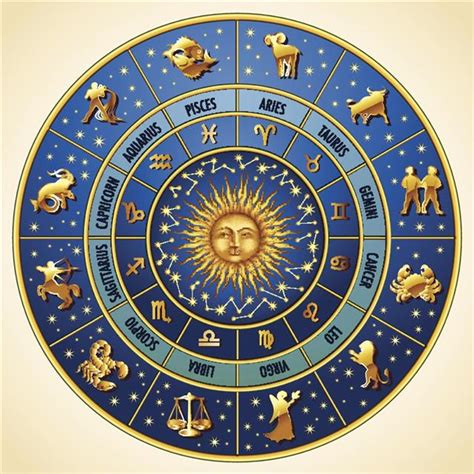 An Elaborate Explanation of Zodiac Signs and Their