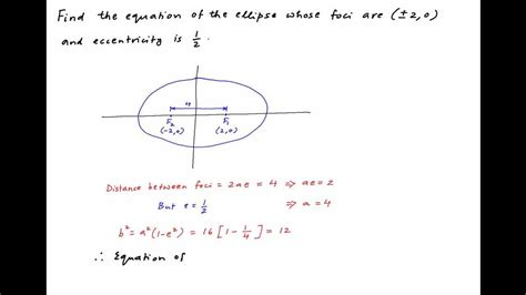 Find equation of ellipse with foci (+/-2,0) and