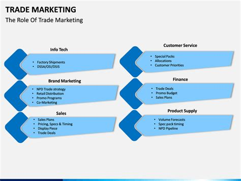 Trade Marketing PowerPoint Template | SketchBubble